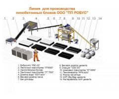 Мини-завод пенобетона