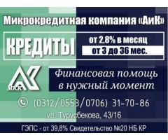 Микрокредитная компания